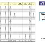 Atlante-report-covid19-1